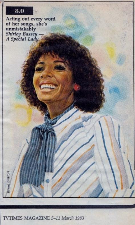 1983 K