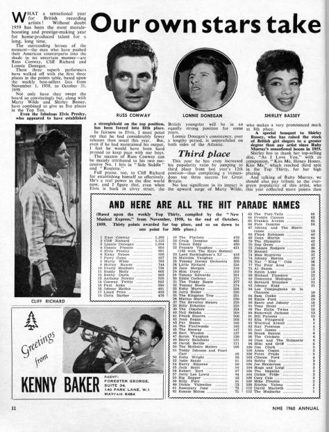 NME1960Annual003
