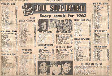1967 AL NMEBassey9thDecPopPoll